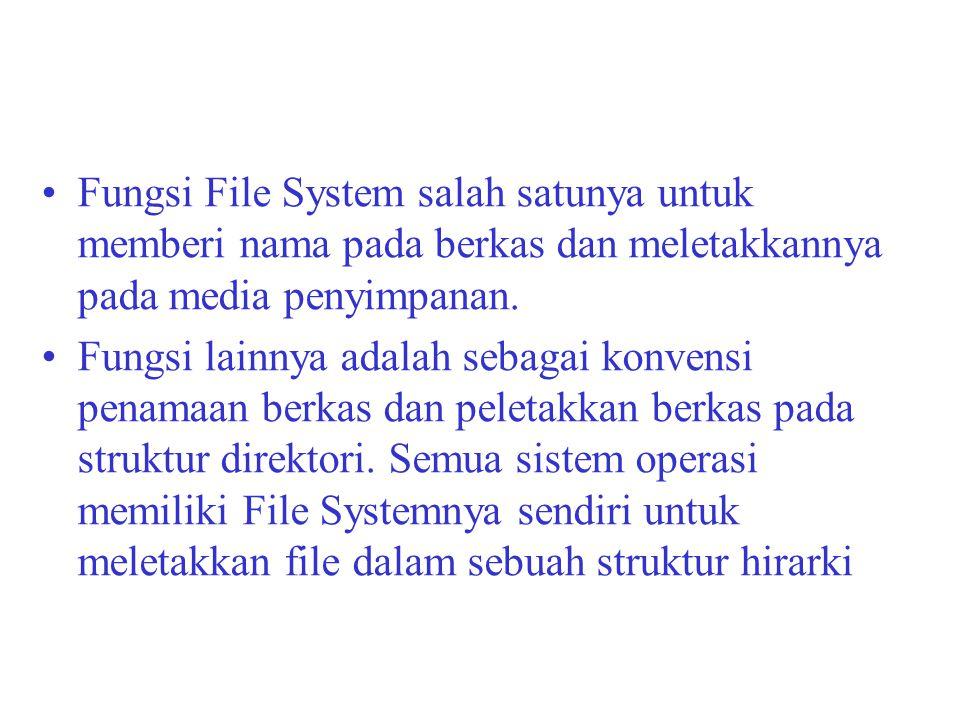 Fungsi File System salah satunya untuk memberi nama pada berkas dan meletakkannya pada media penyimpanan.