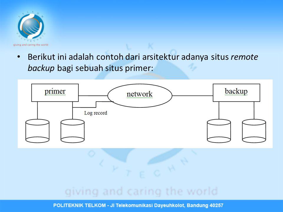Berikut ini adalah contoh dari arsitektur adanya situs remote backup bagi sebuah situs primer: