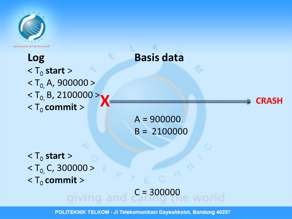 X Log Basis data < T0 start > < T0, A, 900000 >