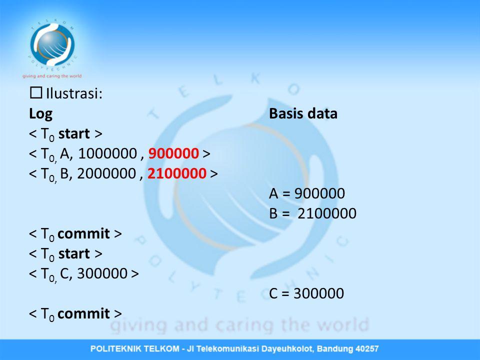 Ilustrasi: Log Basis data. < T0 start > < T0, A, 1000000 , 900000 > < T0, B, 2000000 , 2100000 >