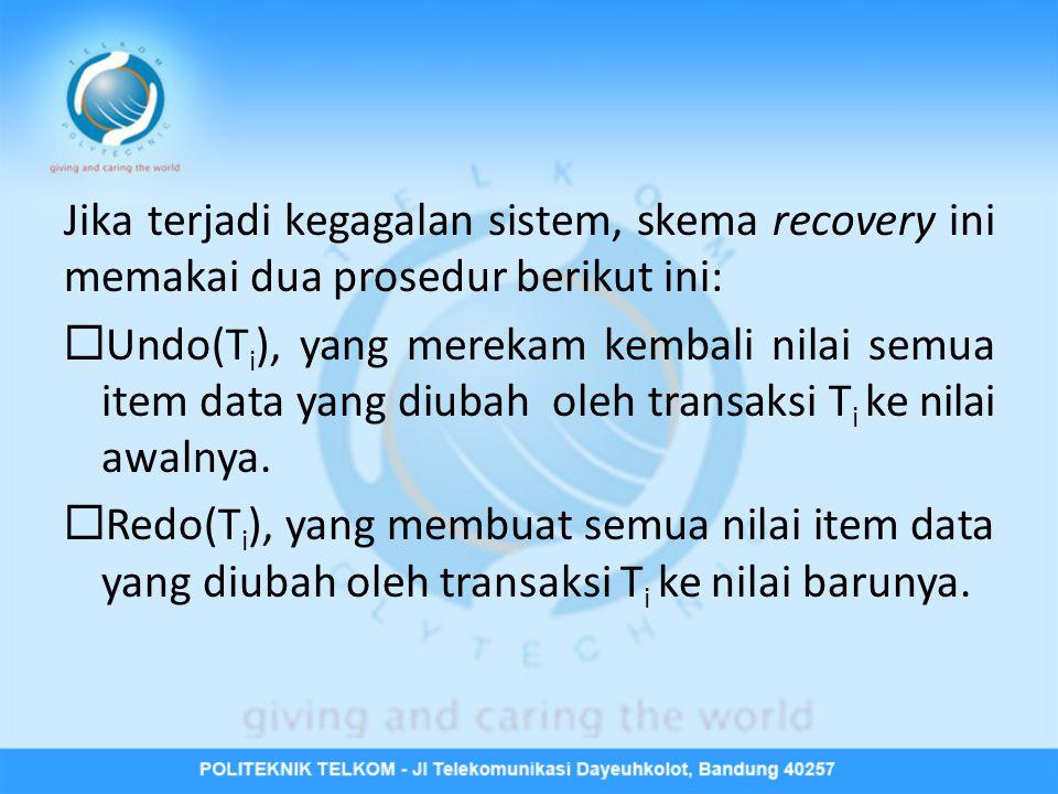 Jika terjadi kegagalan sistem, skema recovery ini memakai dua prosedur berikut ini: