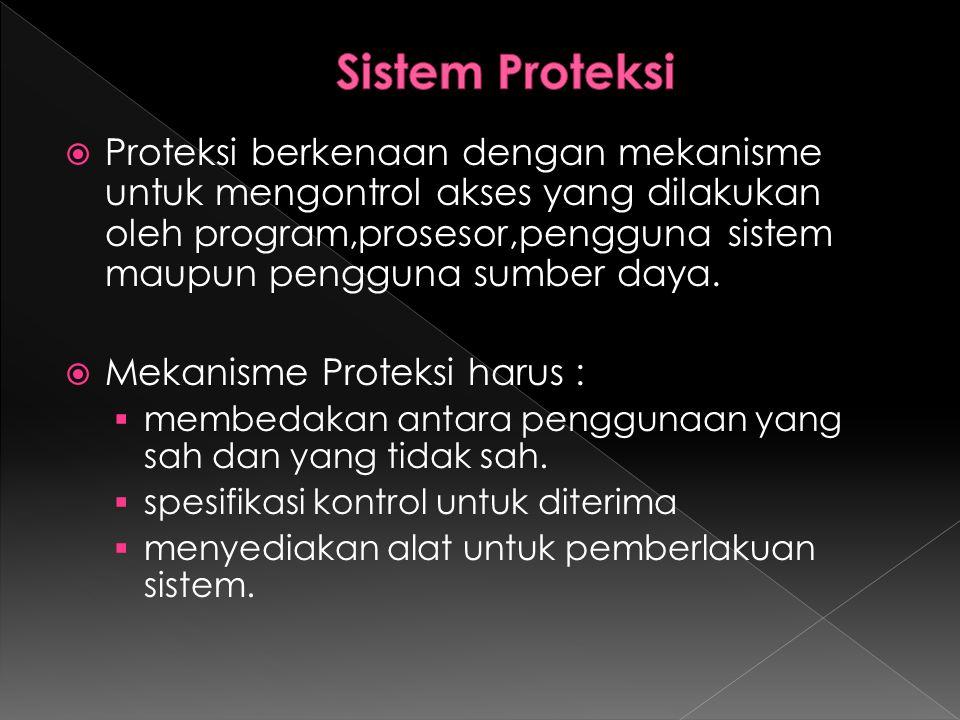 Sistem Proteksi