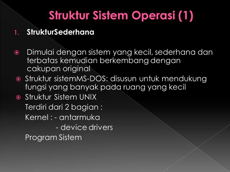 Struktur Sistem Operasi (1)
