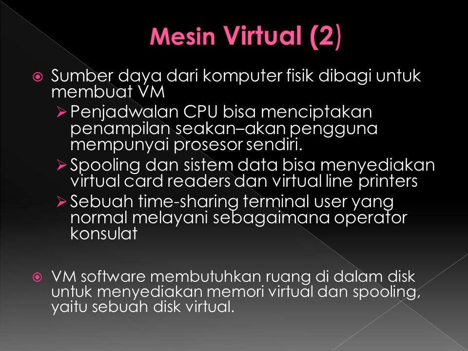 Mesin Virtual (2) Sumber daya dari komputer fisik dibagi untuk membuat VM.