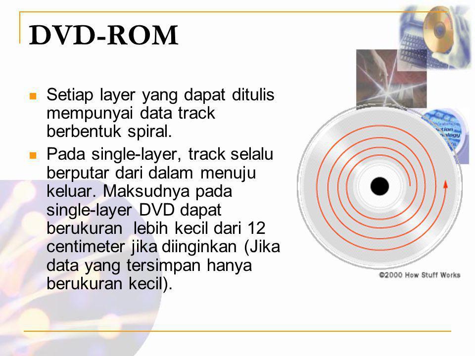 DVD-ROM Setiap layer yang dapat ditulis mempunyai data track berbentuk spiral.