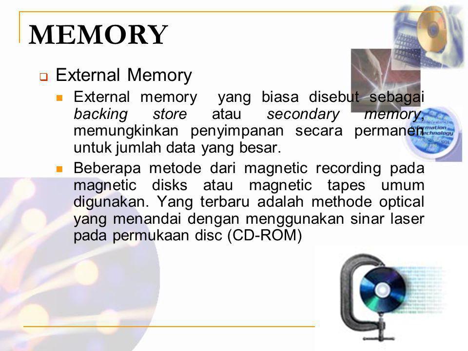 MEMORY External Memory