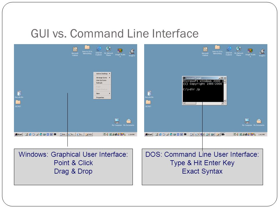 GUI vs. Command Line Interface