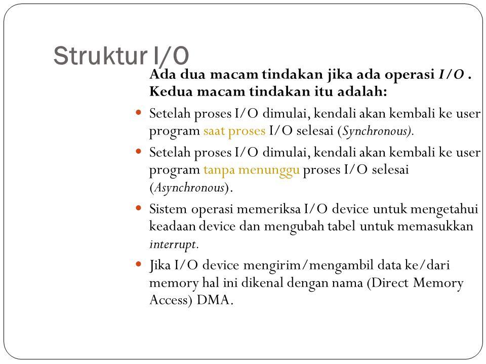 Struktur I/O Ada dua macam tindakan jika ada operasi I/O . Kedua macam tindakan itu adalah: