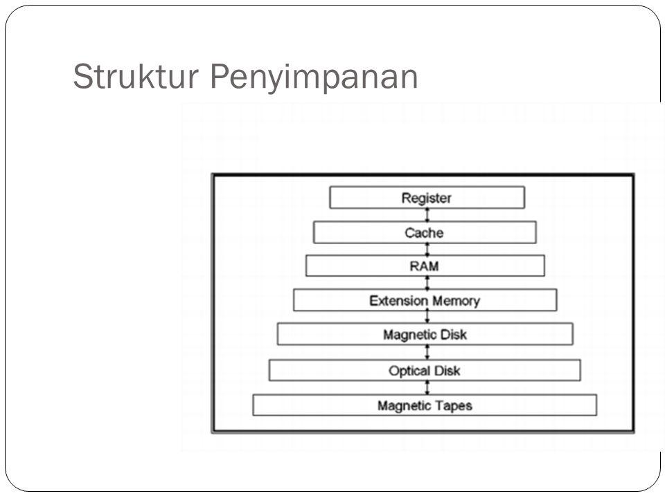 Struktur Penyimpanan