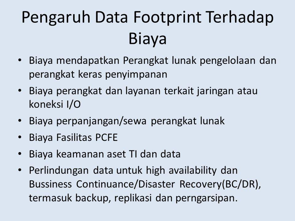 Pengaruh Data Footprint Terhadap Biaya