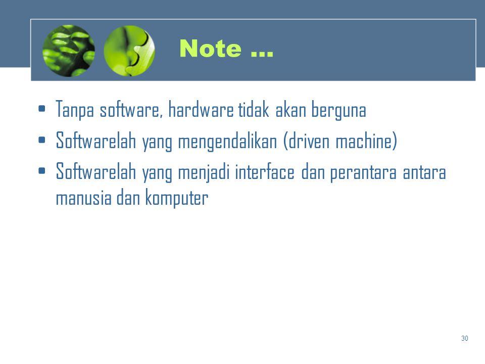 Note … Tanpa software, hardware tidak akan berguna