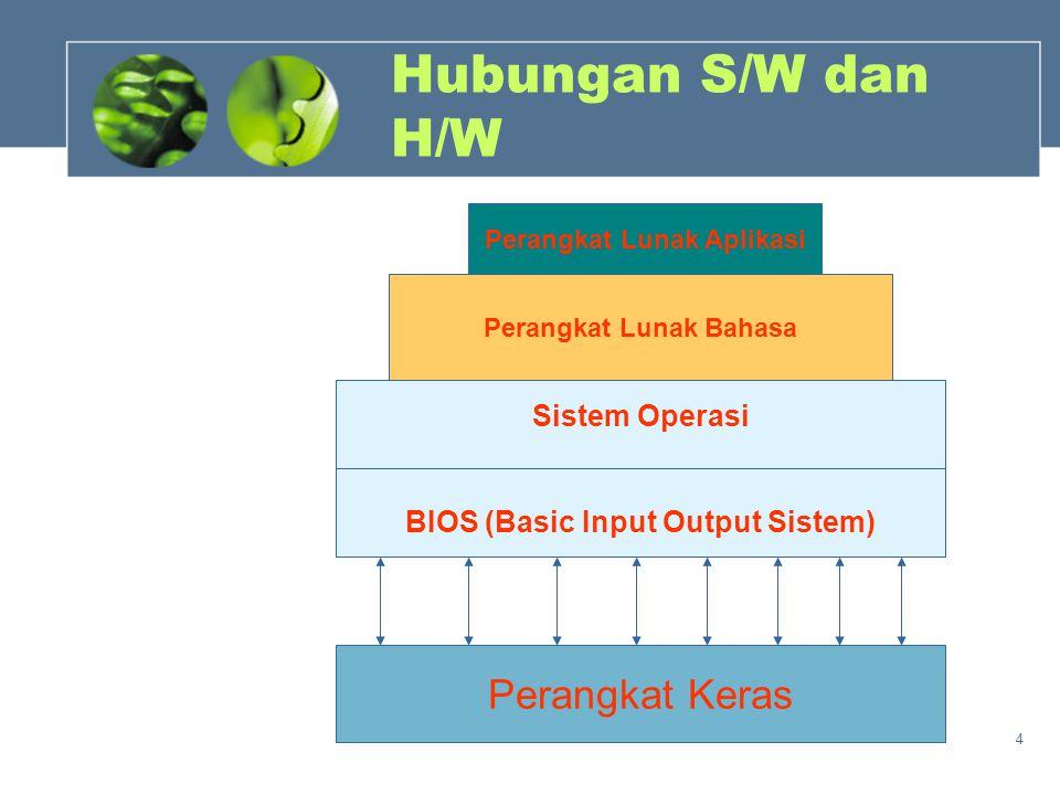 Hubungan S/W dan H/W Perangkat Keras Sistem Operasi