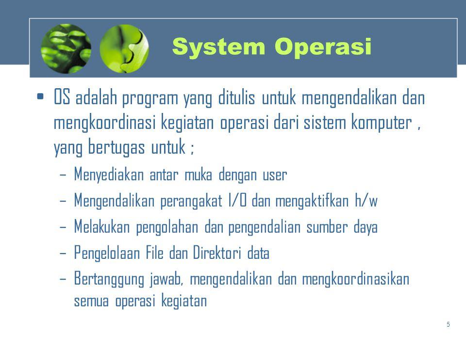 System Operasi OS adalah program yang ditulis untuk mengendalikan dan mengkoordinasi kegiatan operasi dari sistem komputer , yang bertugas untuk ;