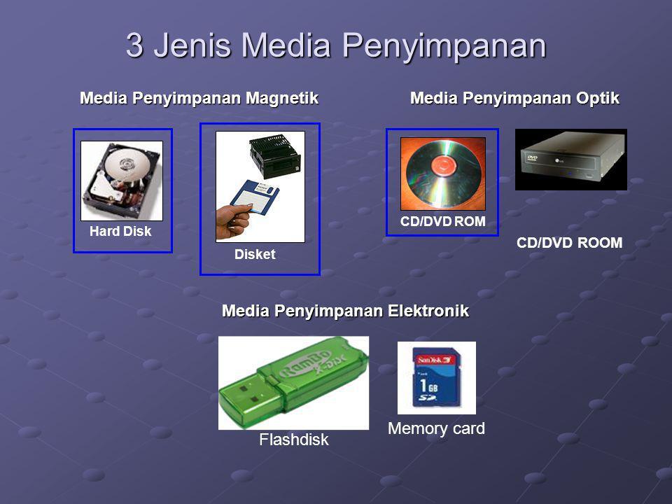 3 Jenis Media Penyimpanan