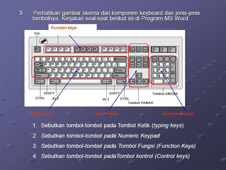 Sebutkan tombol-tombol pada Tombol Ketik (typing keys)