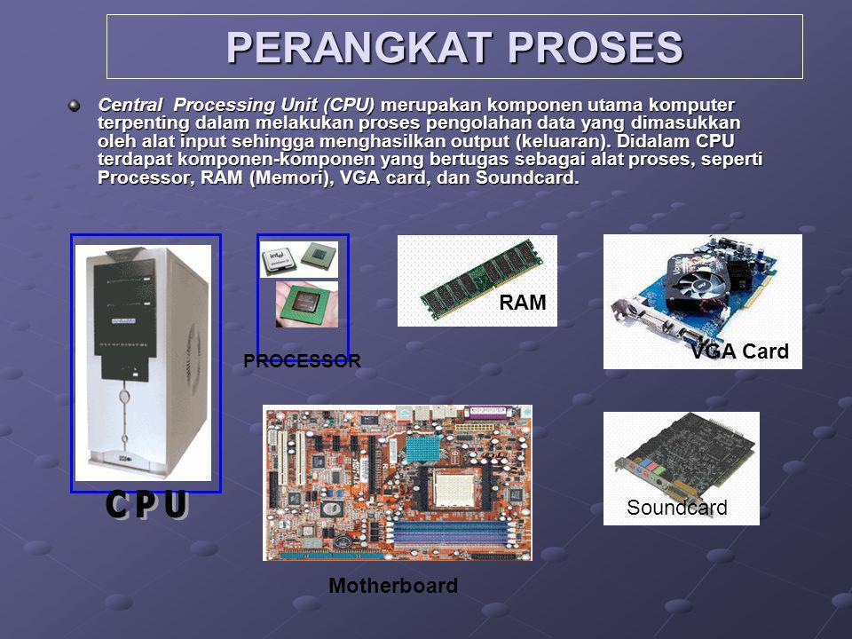 PERANGKAT PROSES C P U RAM VGA Card Soundcard Motherboard