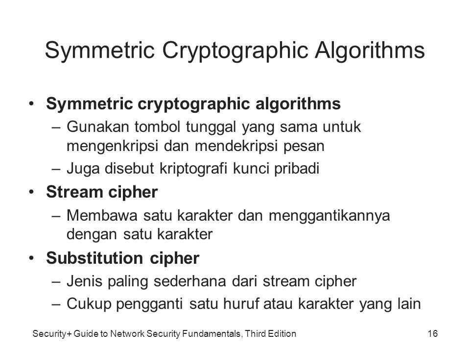 Symmetric Cryptographic Algorithms