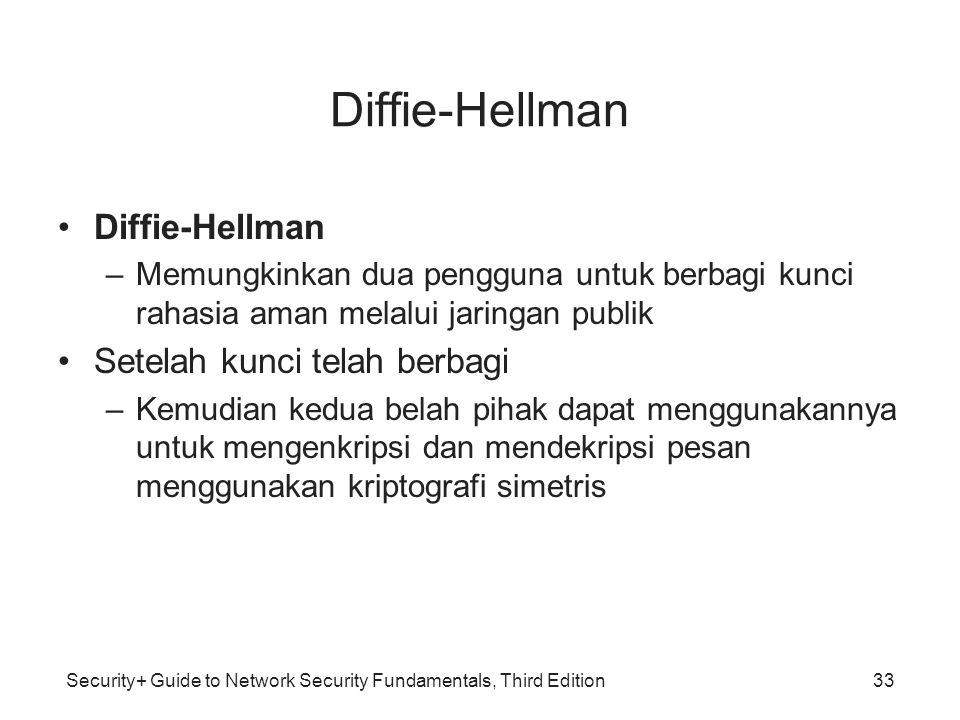 Diffie-Hellman Diffie-Hellman Setelah kunci telah berbagi