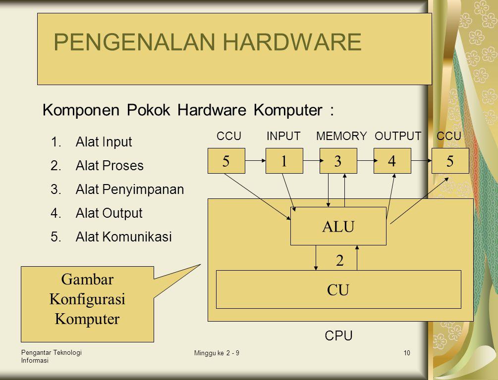 Gambar Konfigurasi Komputer