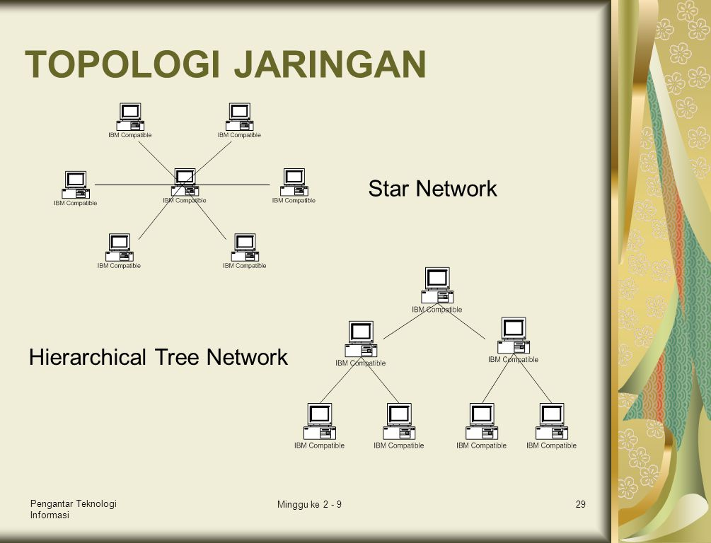 TOPOLOGI JARINGAN Star Network Hierarchical Tree Network