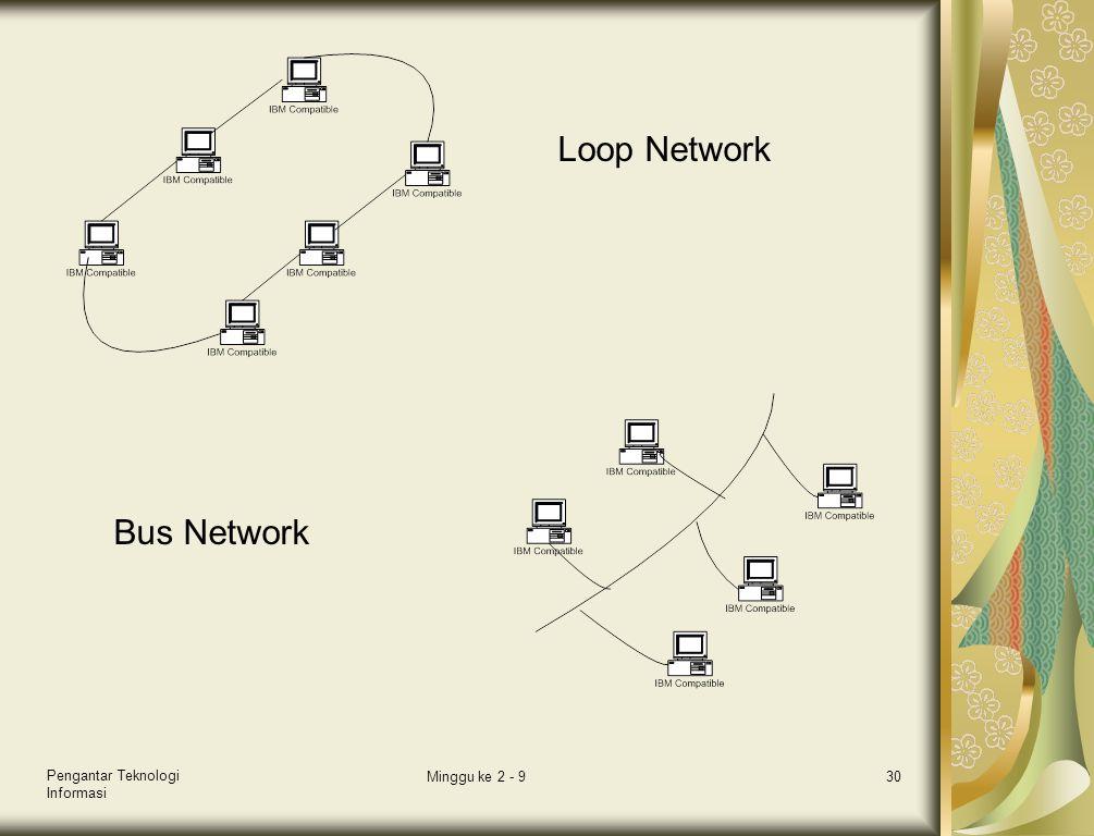 Loop Network Bus Network Pengantar Teknologi Informasi Minggu ke 2 - 9