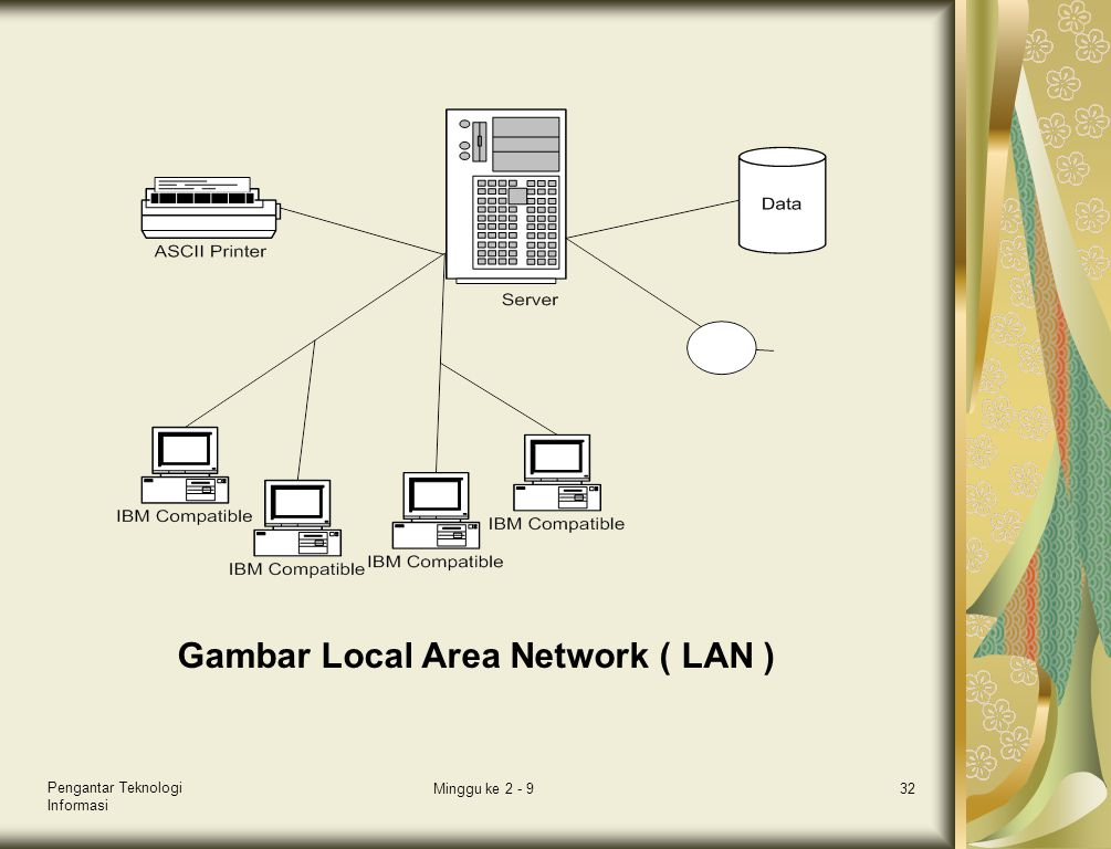 Gambar Local Area Network ( LAN )