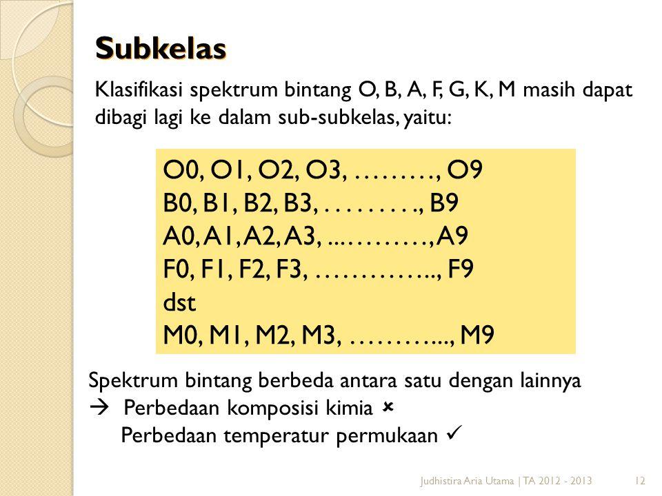 Subkelas O0, O1, O2, O3, ………, O9 B0, B1, B2, B3, . . . . . . . . ., B9
