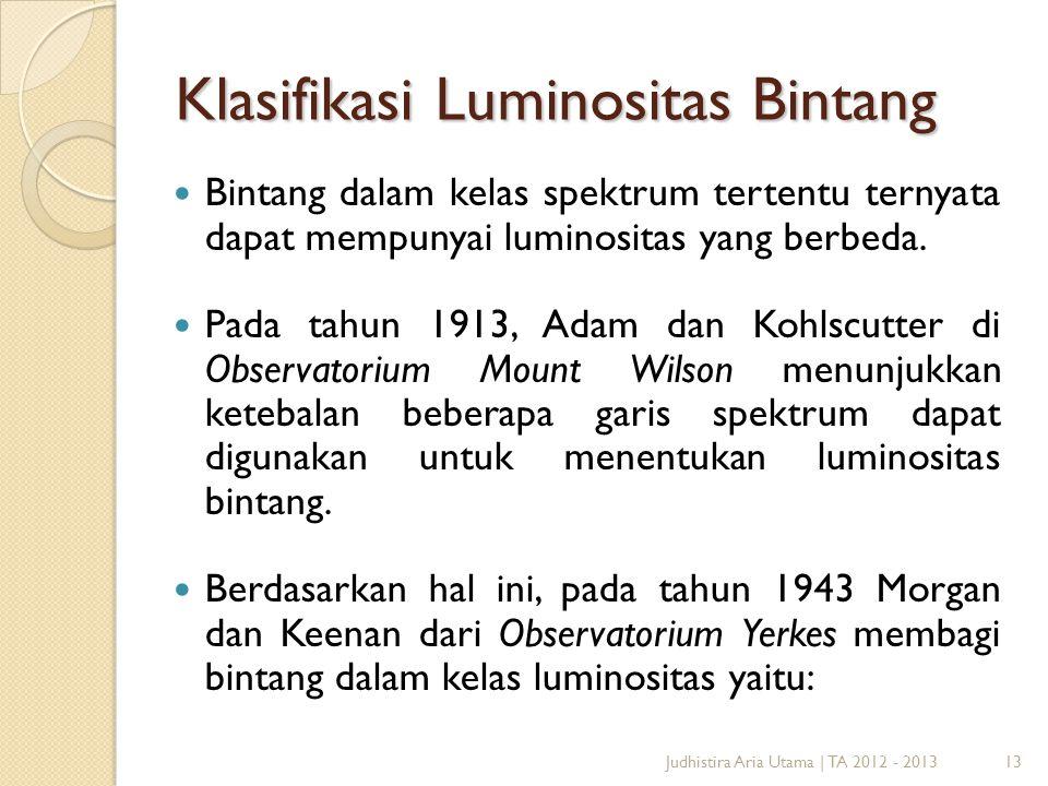 Klasifikasi Luminositas Bintang