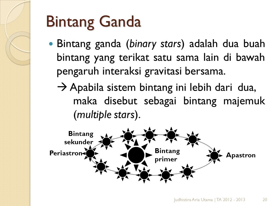Bintang Ganda Bintang ganda (binary stars) adalah dua buah bintang yang terikat satu sama lain di bawah pengaruh interaksi gravitasi bersama.