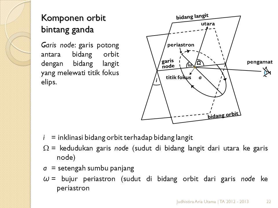 Komponen orbit bintang ganda