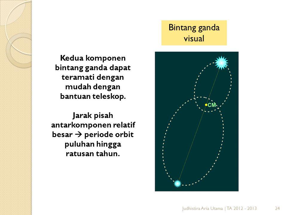 Bintang ganda visual Kedua komponen bintang ganda dapat teramati dengan mudah dengan bantuan teleskop.