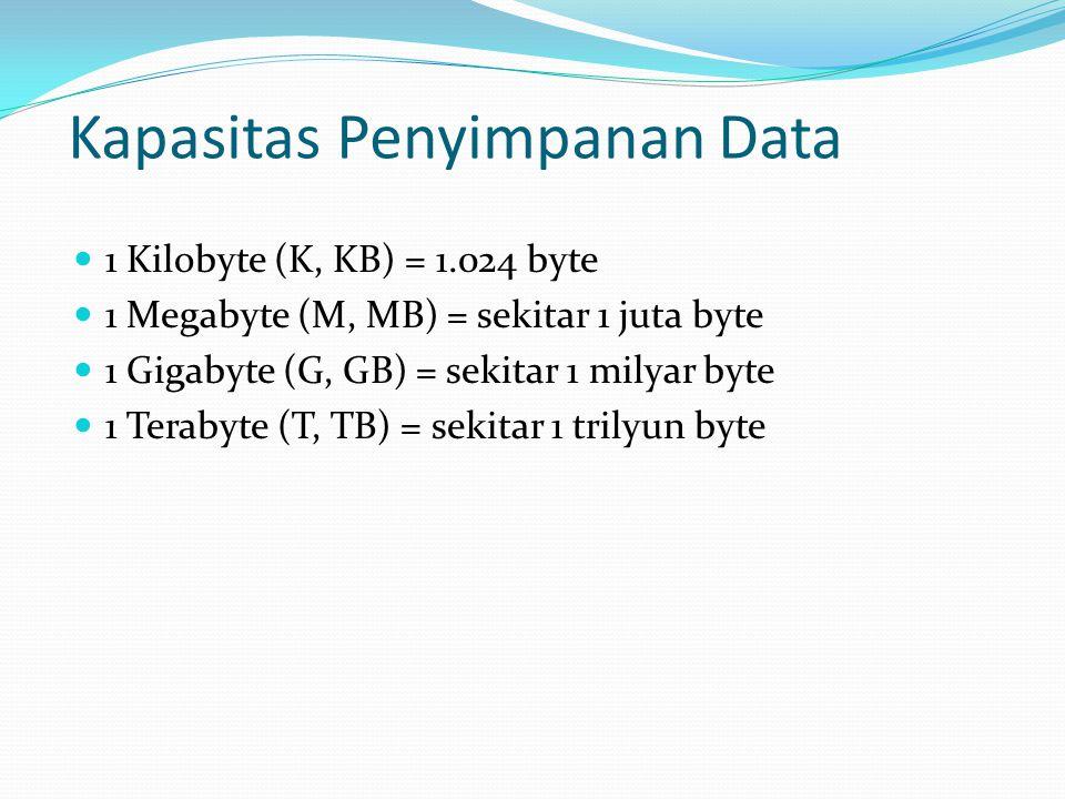 Kapasitas Penyimpanan Data