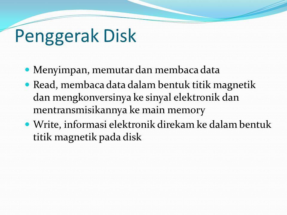 Penggerak Disk Menyimpan, memutar dan membaca data