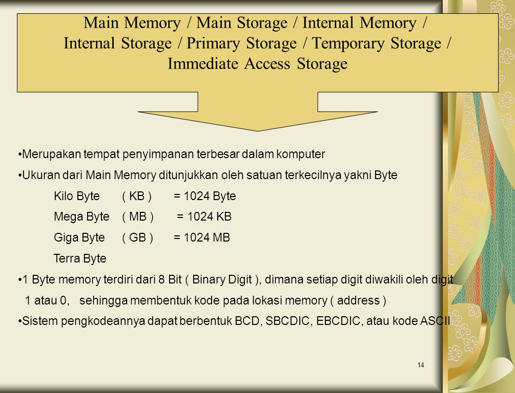 Main Memory / Main Storage / Internal Memory /