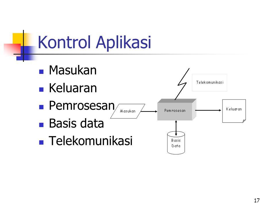 Kontrol Aplikasi Masukan Keluaran Pemrosesan Basis data Telekomunikasi