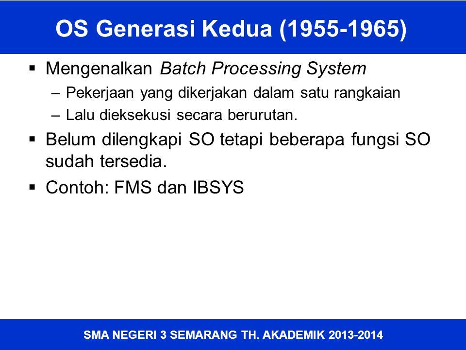 OS Generasi Kedua (1955-1965) Mengenalkan Batch Processing System
