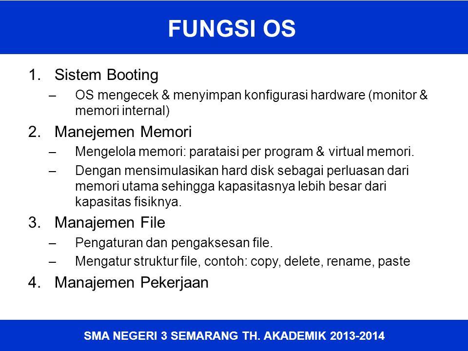 FUNGSI OS Sistem Booting Manejemen Memori Manajemen File