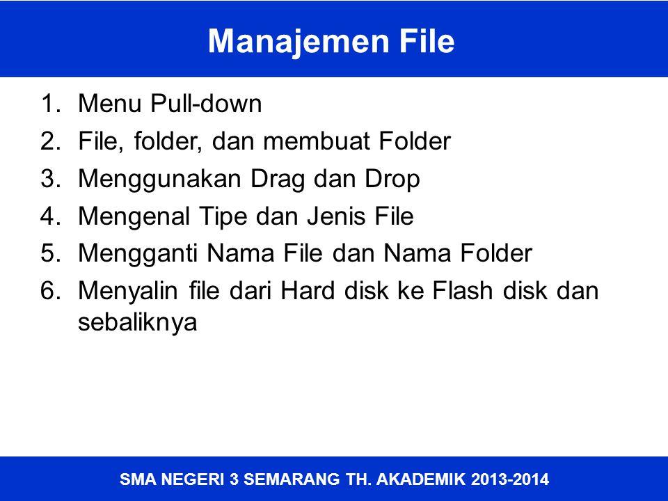 Manajemen File Menu Pull-down File, folder, dan membuat Folder