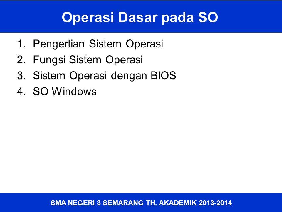 Operasi Dasar pada SO Pengertian Sistem Operasi Fungsi Sistem Operasi