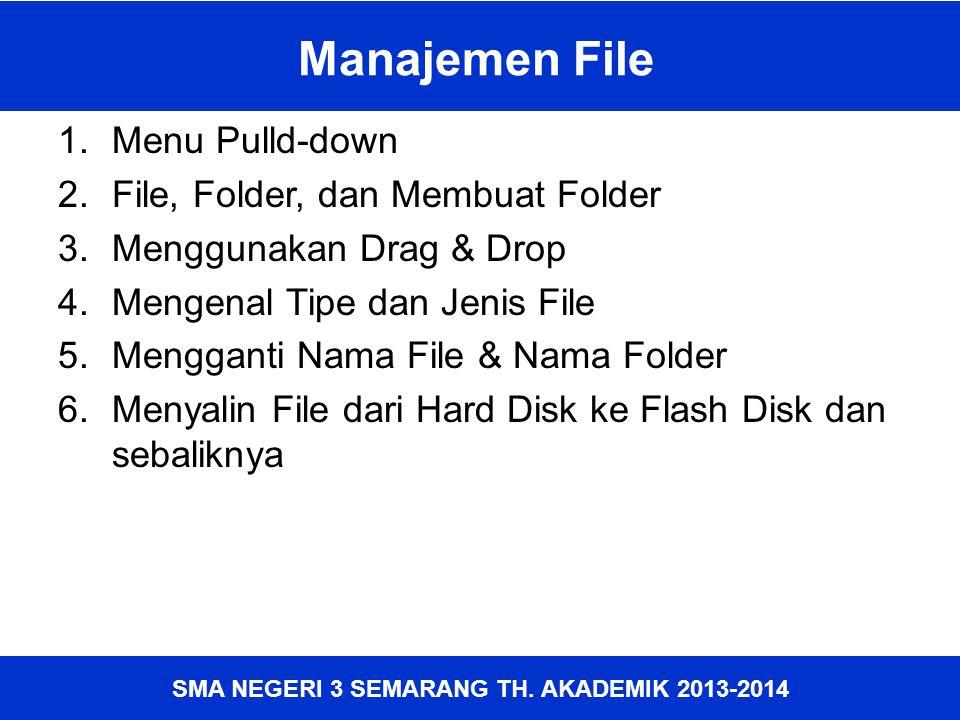 Manajemen File Menu Pulld-down File, Folder, dan Membuat Folder