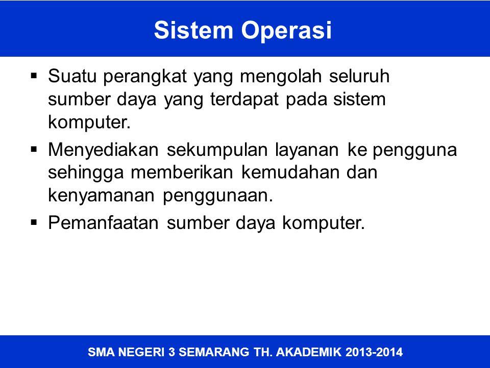 Sistem Operasi Suatu perangkat yang mengolah seluruh sumber daya yang terdapat pada sistem komputer.