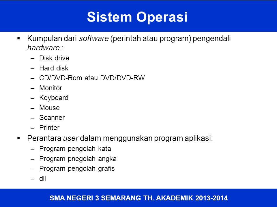 Sistem Operasi Kumpulan dari software (perintah atau program) pengendali hardware : Disk drive. Hard disk.