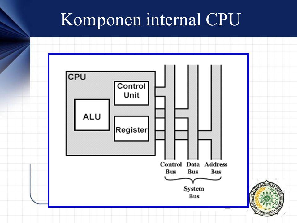 Komponen internal CPU