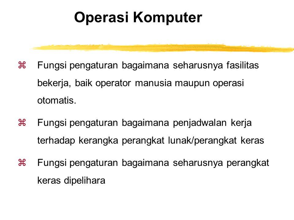 Operasi Komputer Fungsi pengaturan bagaimana seharusnya fasilitas bekerja, baik operator manusia maupun operasi otomatis.