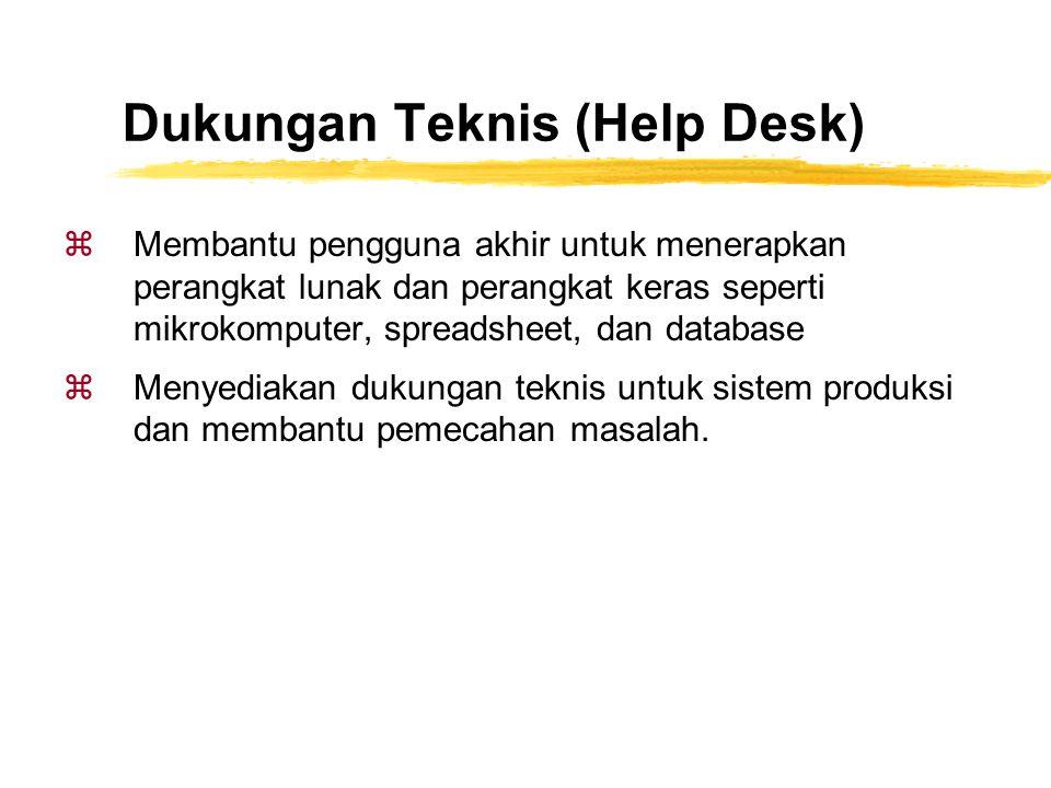 Dukungan Teknis (Help Desk)