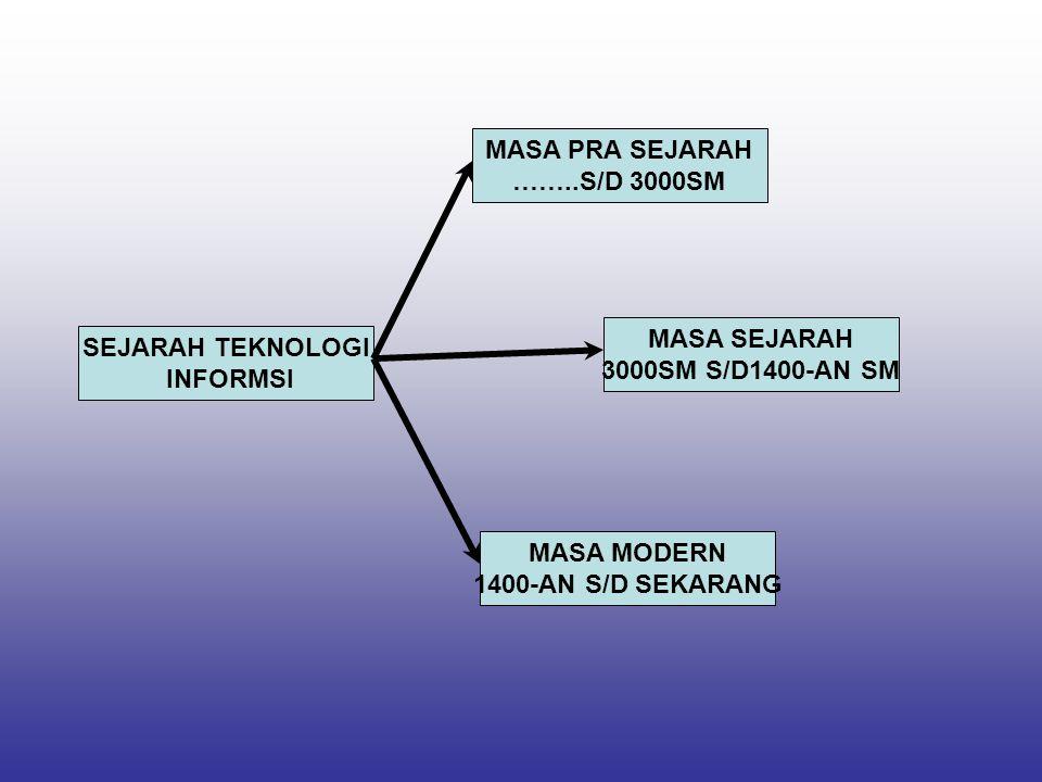 MASA PRA SEJARAH ……..S/D 3000SM. MASA SEJARAH. 3000SM S/D1400-AN SM. SEJARAH TEKNOLOGI. INFORMSI.