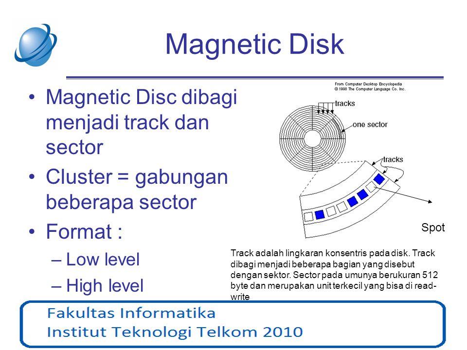 Magnetic Disk Magnetic Disc dibagi menjadi track dan sector