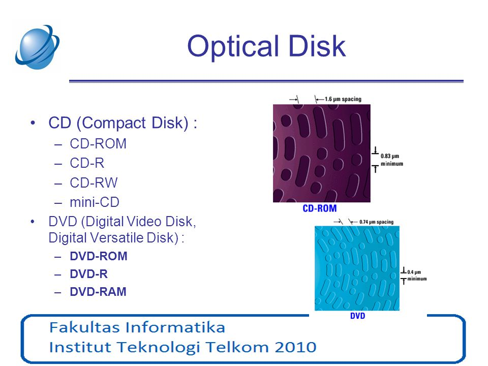 Optical Disk CD (Compact Disk) : CD-ROM CD-R CD-RW mini-CD