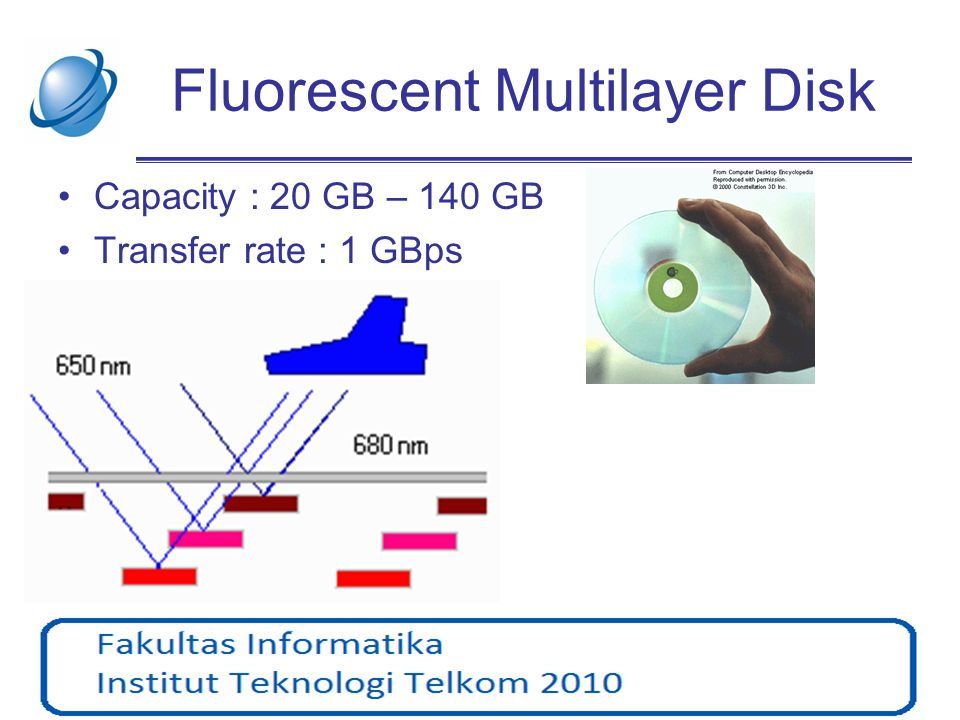 Fluorescent Multilayer Disk