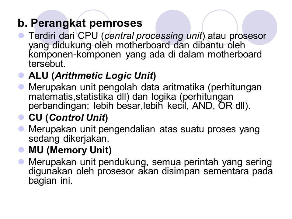 b. Perangkat pemroses